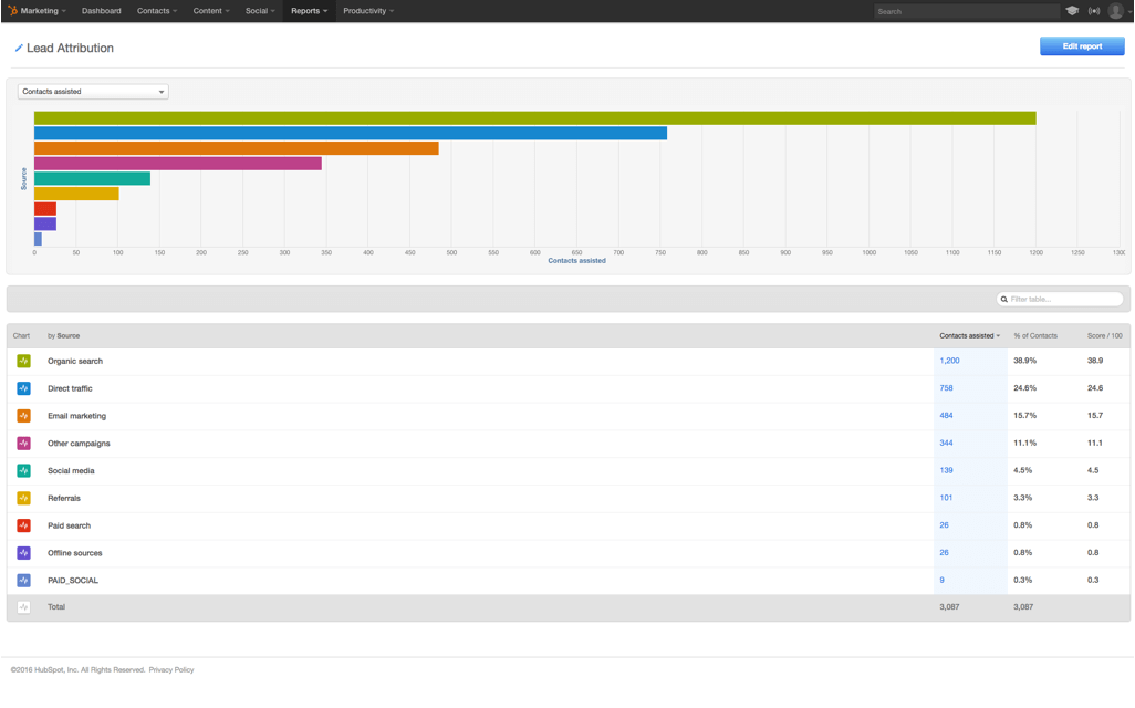 Hubspot_SEO_Marketing-Analytics.png