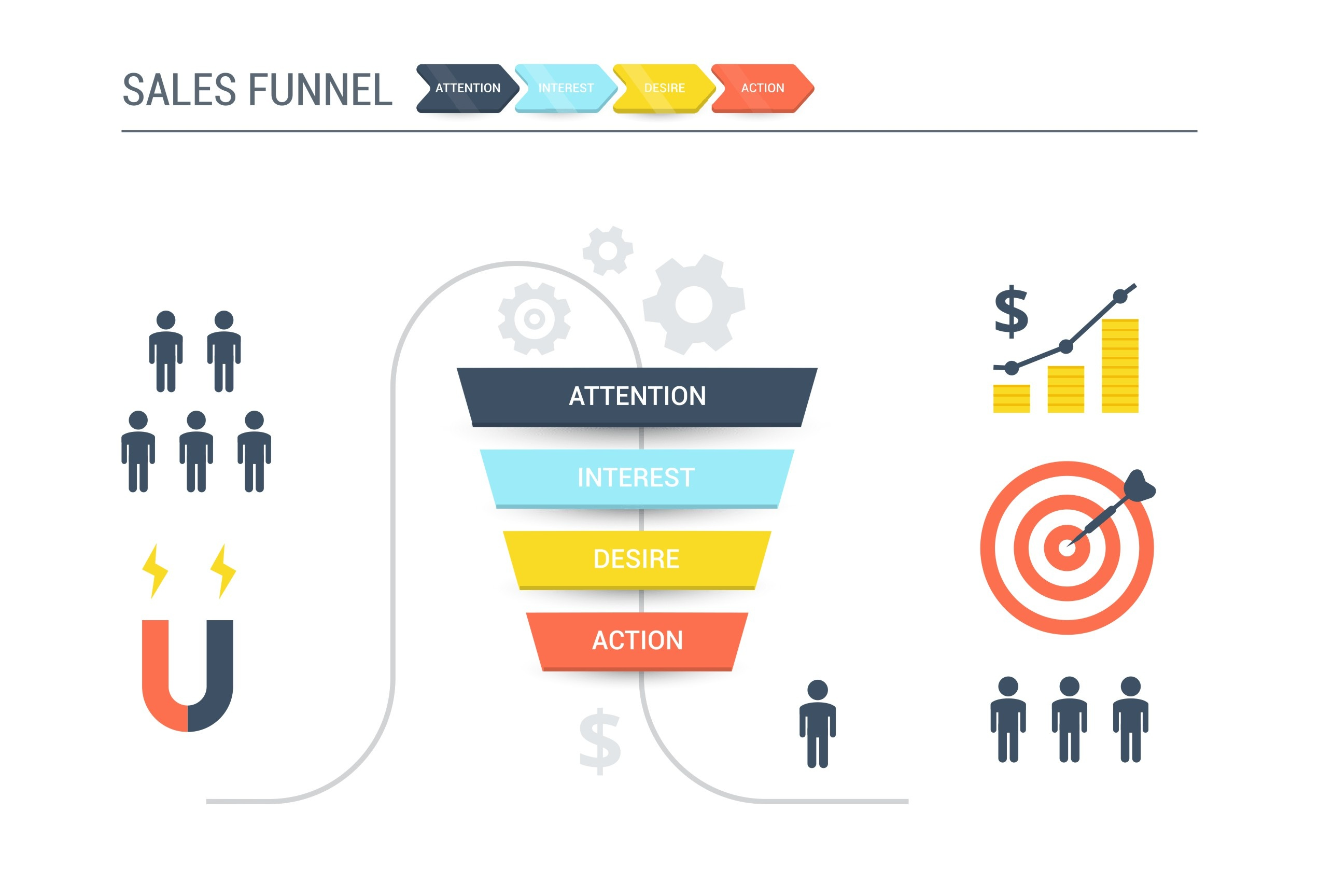 Sales Enablement Funnel.jpg