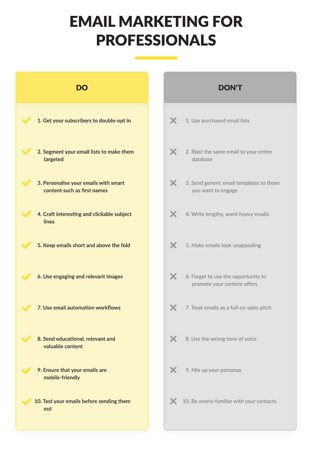 Luminate Digital share ten Email Marketing DO's and DON'Ts for professional services firms to follow