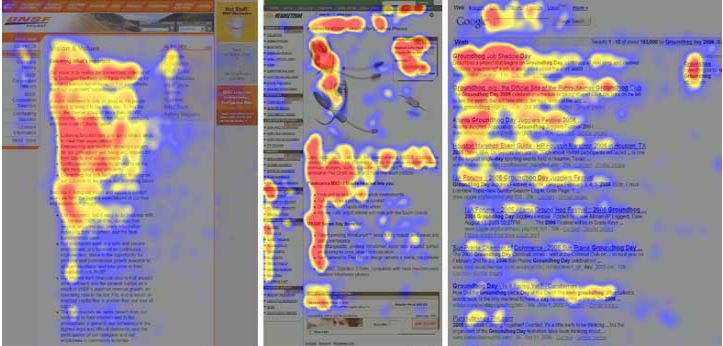 Heat map showing web users gaze which can be used to assist website design